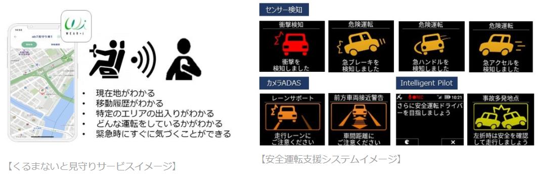 運転 サイト 危険 通報